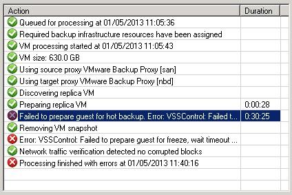 Veeam Backup Failing on SBS 2011 : VSSControl, Failed to